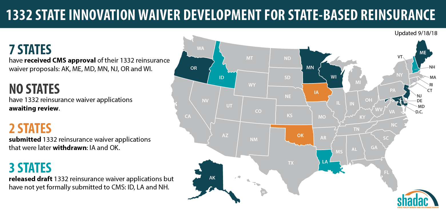 Resource: 1332 State Innovation Waivers for State-Based Reinsurance